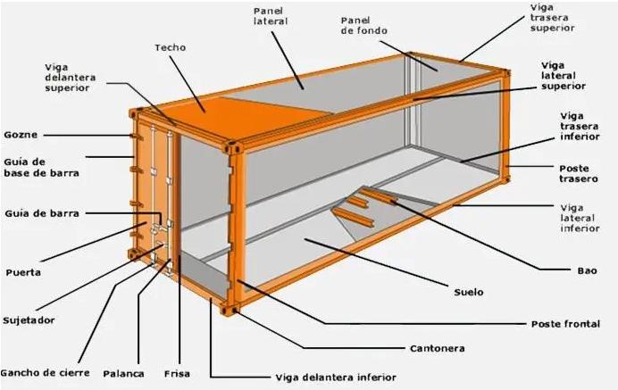 estructura-contenedor-maritimo